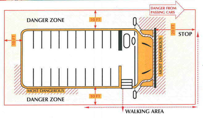 bus safety zone diagram
